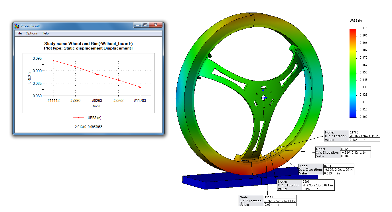 SOLIDWORKS Simulation Displacement Probes Tool