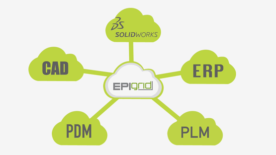 Managed Cloud and Virtualized Applications for All Things SOLIDWORKS