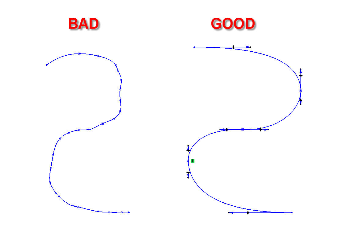 Bad vs. Good Splines in SOLIDWORKS Sketcher