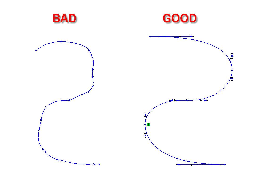 Bad vs. Good Splines in SOLIDWORKS Sketcher