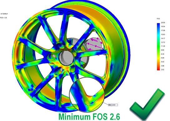 Forgline Applied Force SOLIDWORKS Simulation